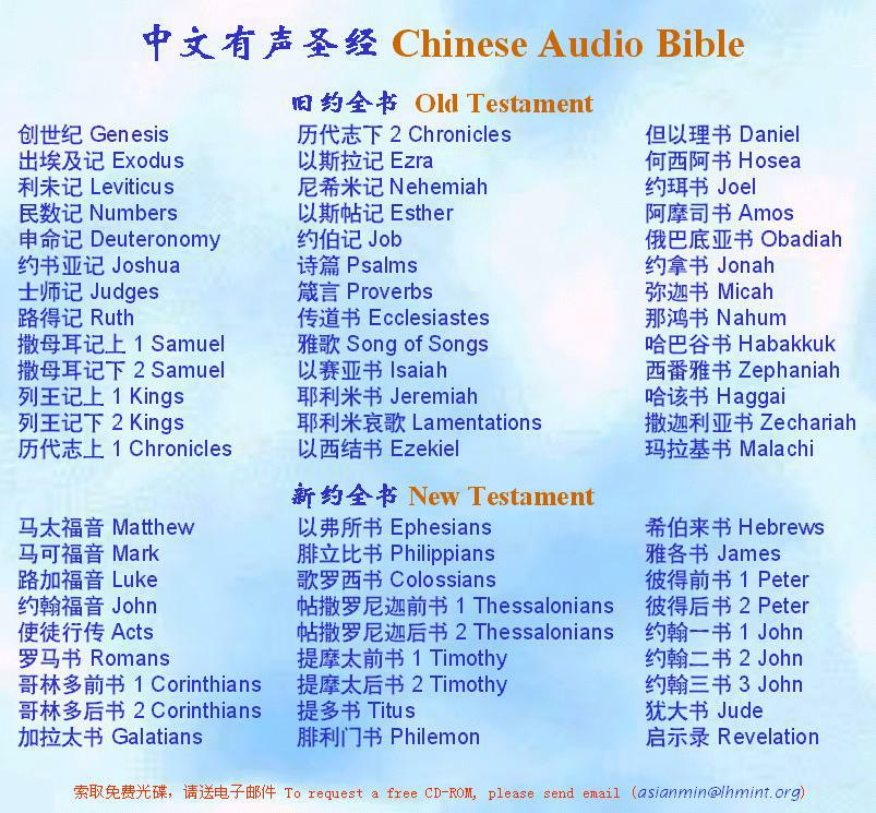 Mandarin Chinese Audio Bible In Mp3 For Free Download